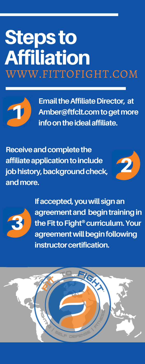 How To Become An Affiliate Fit To Fight