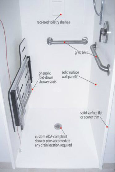 Toilet Partitions Knoxville Tn about - array solid surface shower systems