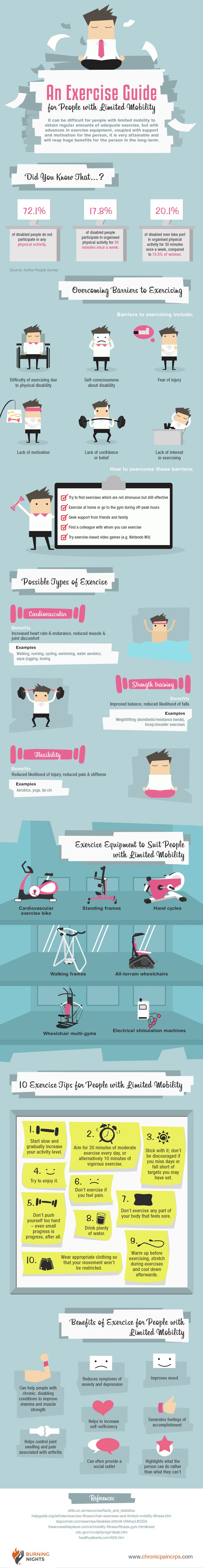 Exercising with Limited Mobility (Infographic)