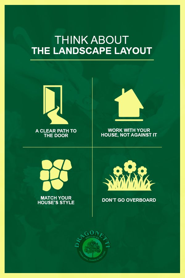 Tips for Your Landscapes Layout