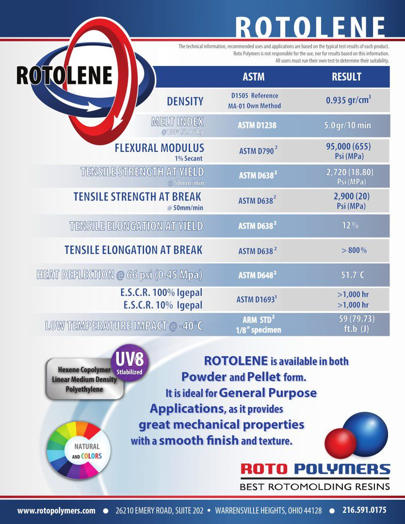 Our Rotolene Products - Roto Polymers