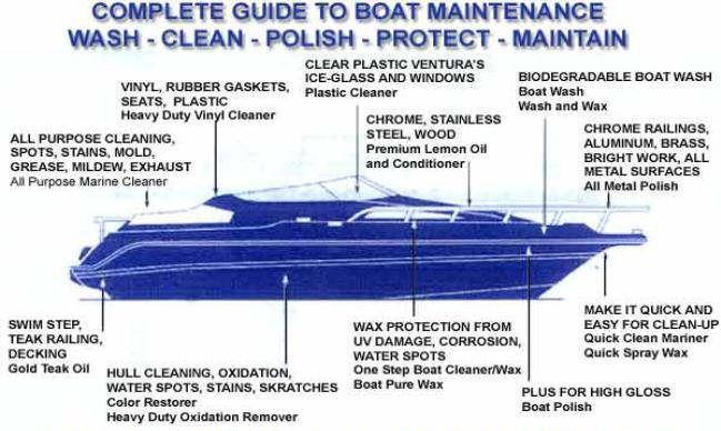 Boat Detailing I Marine Services I Lakeville Minnesota 55044