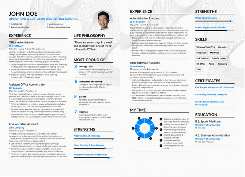 Resume Upgrade   Standard