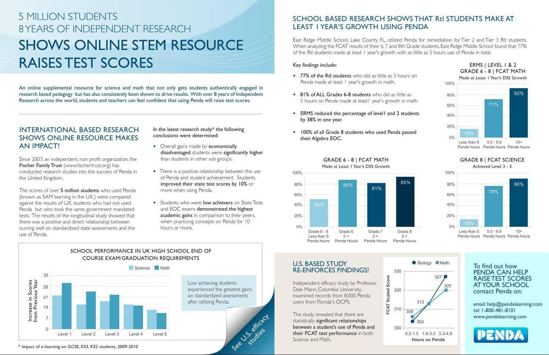 Efficacy Report - Penda Learning - I Choose  I Learn