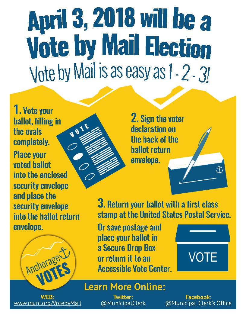 Vote by Mail Posterjpg_Page1.jpg