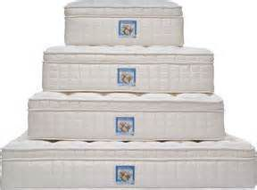 stack of mattresses. Twin Full Queen And Kings Brand New Top Quality Mattresses At The Best Price Stack Of