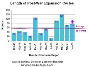 expansion-cycles.jpg