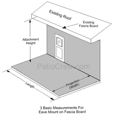 How To Measure Roof Attachment For Your Patio Cover Estimate