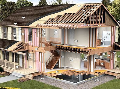 Our Homes Susquehanna Valley Builders Ltd