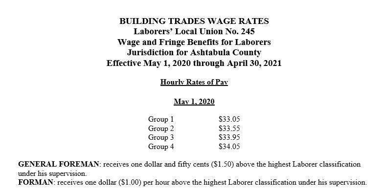 building wage rates 1.jpg