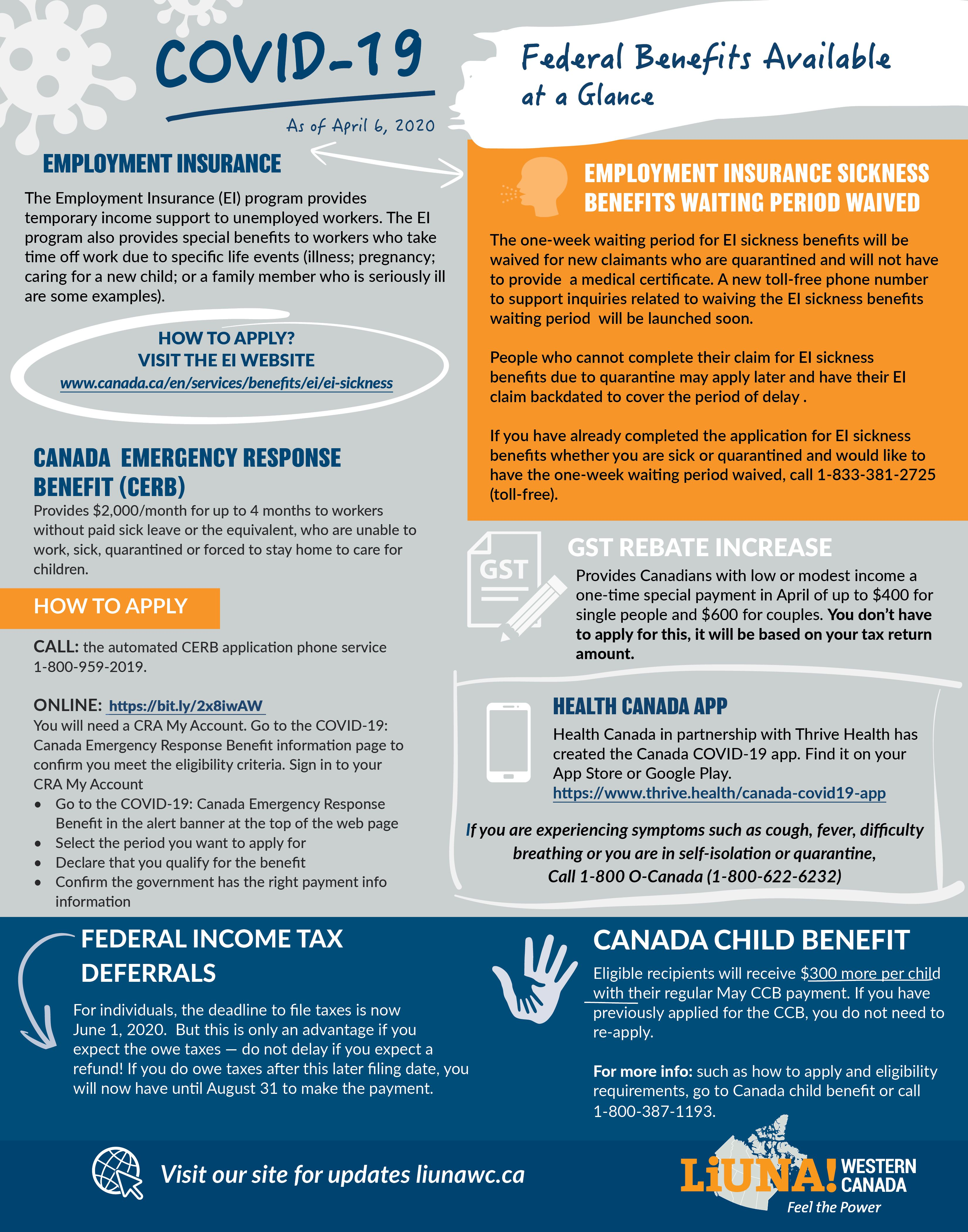 Coronavirus Benefit Infographic.April 2020.Original copy.jpg