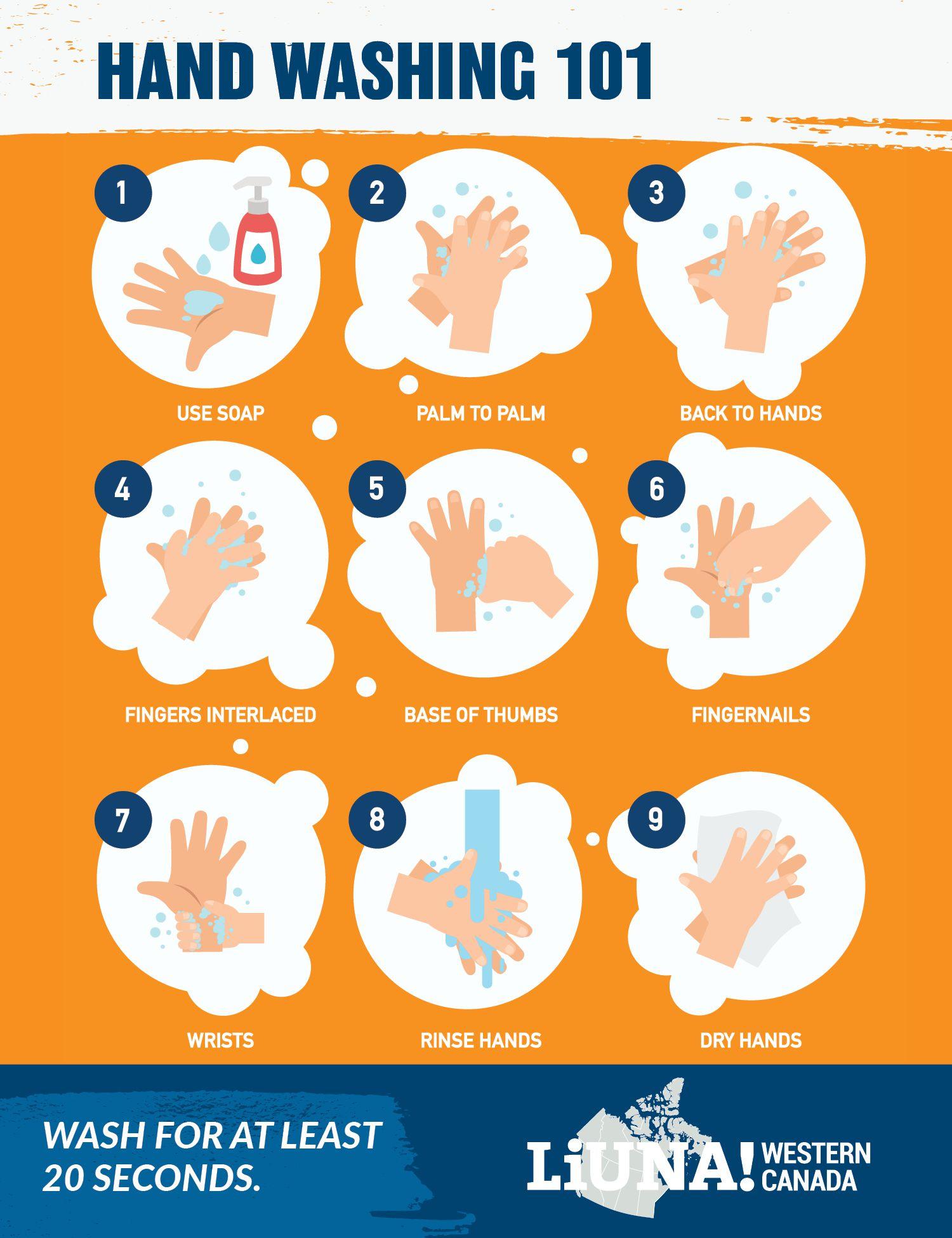 Hand washing 101.jpg