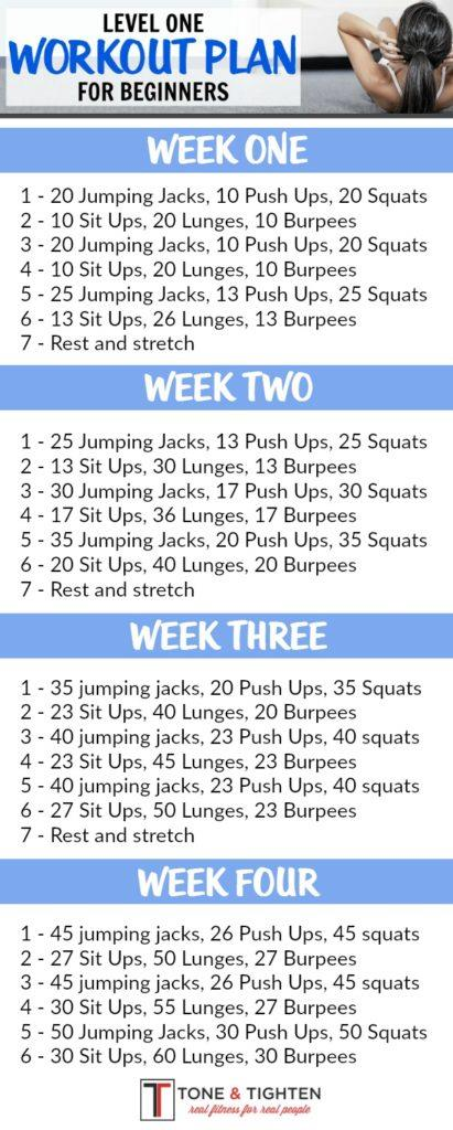 Jump Start Your Fitness Journey With This Level One Workout Plan For Beginners