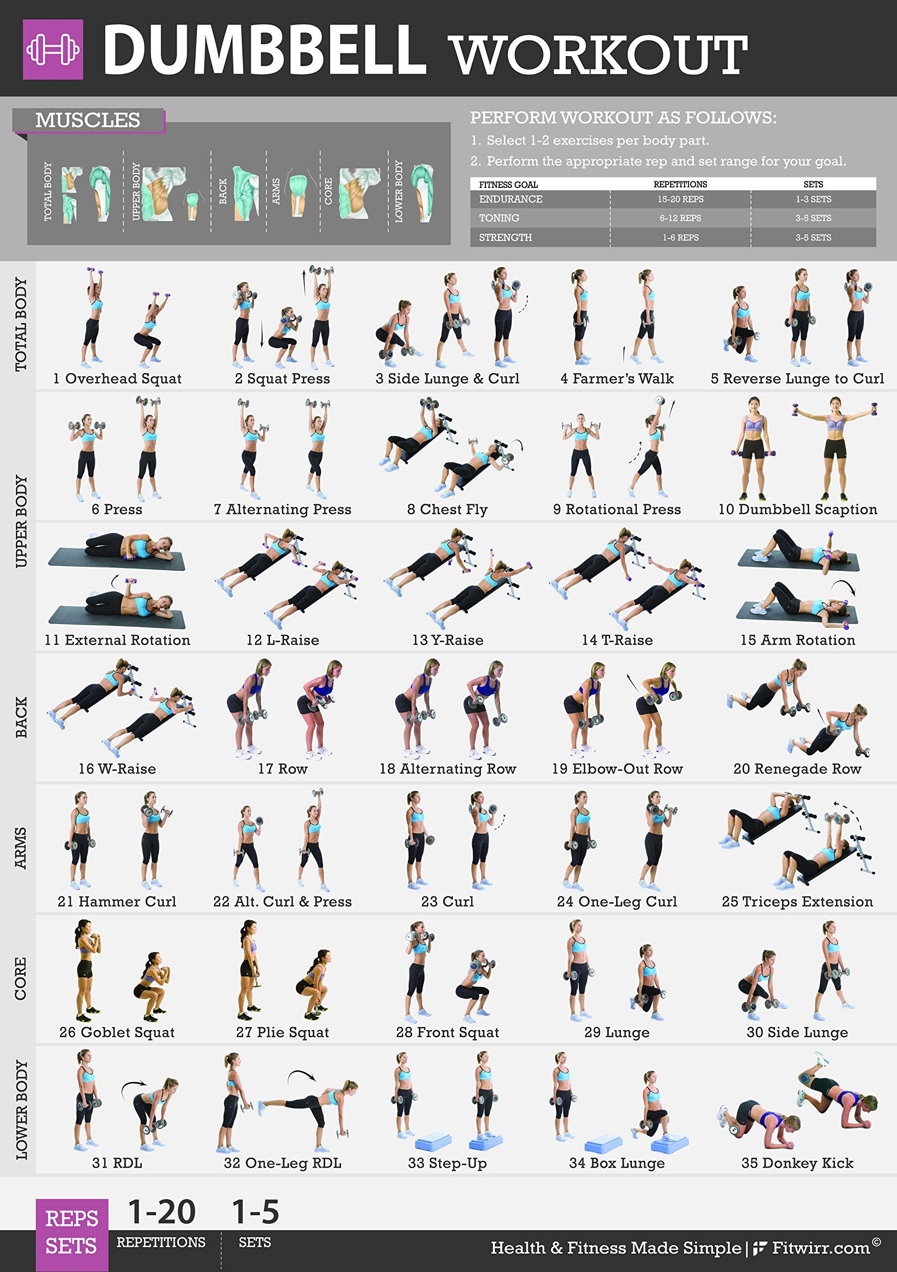 Plenty of exercises to switch up your dumbbell workouts.