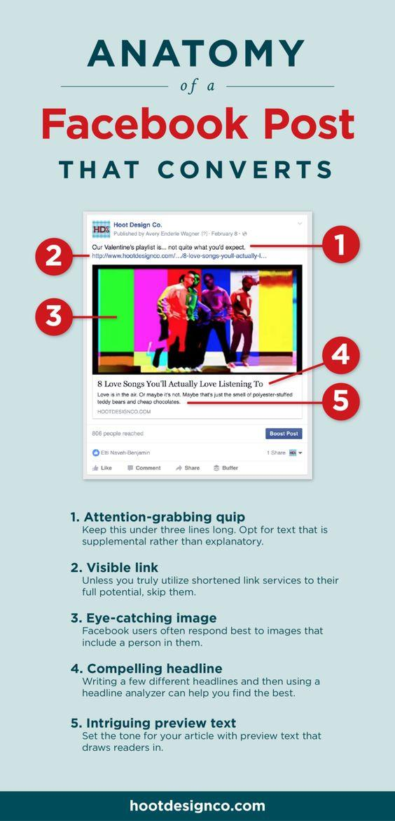 the effectiveness of facebook marketing This results in the need for each business to examine the effectiveness of each marketing  effectiveness of marketing  twitter and facebook.