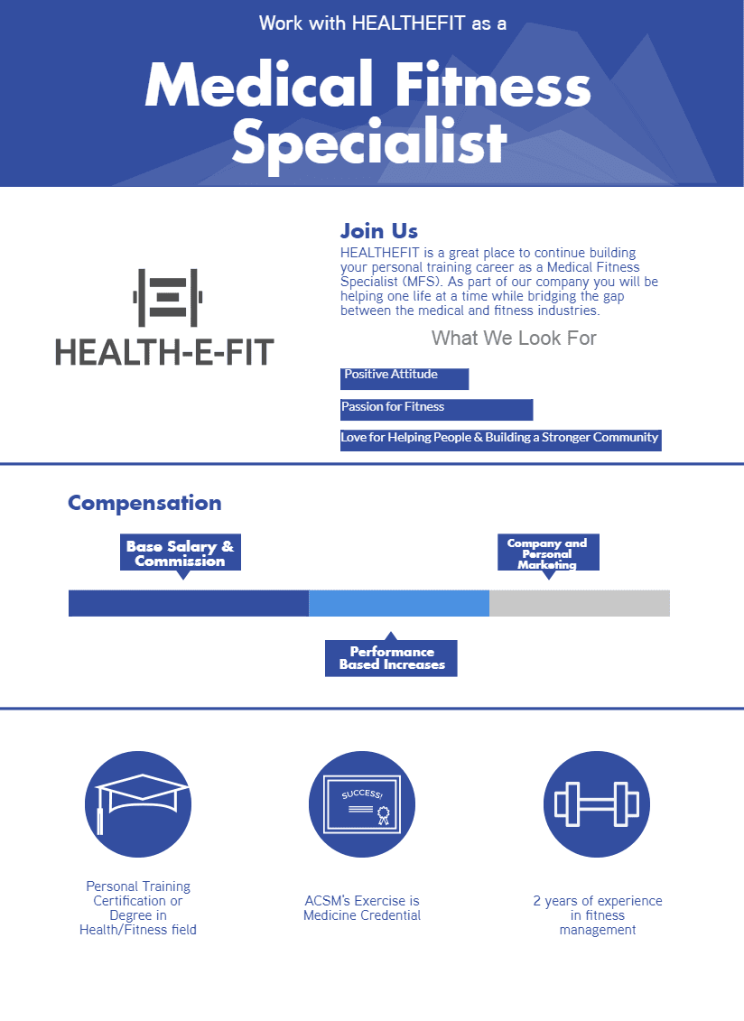 Certified medical fitness specialists health e fit mfs 1betcityfo Gallery