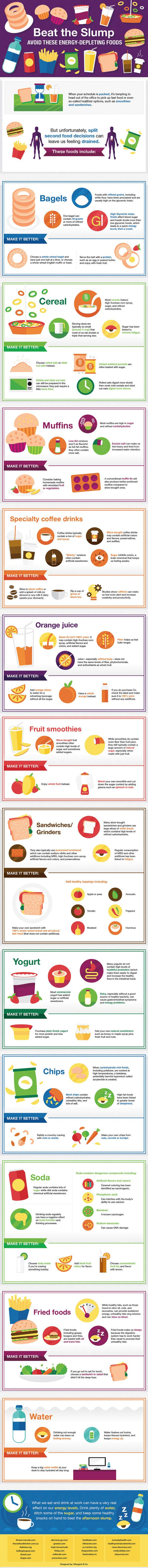 Avoid These Foods to Keep Your Energy Up (Infographic)